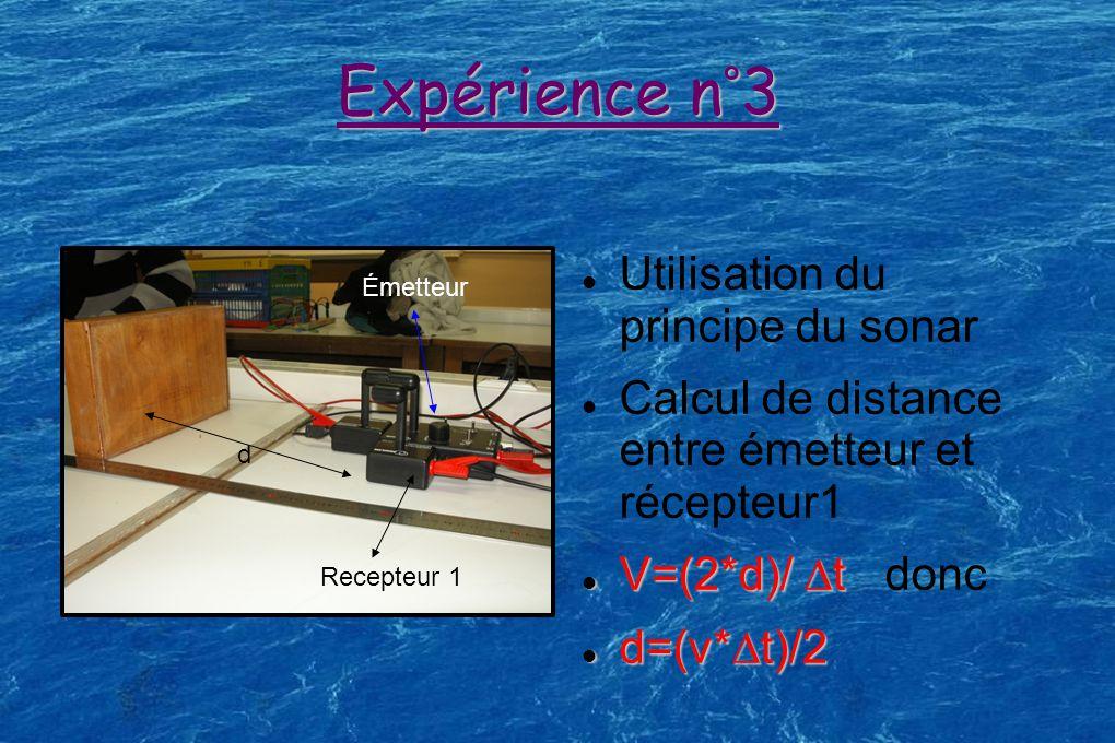 Expérience n°3 Utilisation du principe du sonar Calcul de distance entre émetteur et récepteur1 V=(2*d)/ t V=(2*d)/ t donc d=(v*t)/2 d=(v*t)/2 Recepteur 1 Émetteur d