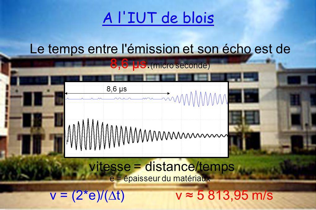 A l'IUT de blois Le temps entre l'émission et son écho est de 8,6 µs. (micro seconde) vitesse = distance/temps e = épaisseur du matériaux 8,6 µs v 5 8