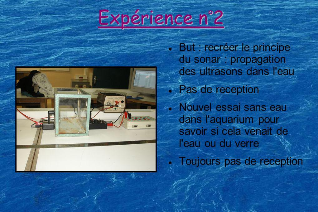 Expérience n°2 But : recréer le principe du sonar : propagation des ultrasons dans l eau Pas de reception Nouvel essai sans eau dans l aquarium pour savoir si cela venait de l eau ou du verre Toujours pas de reception