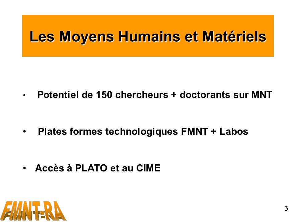 3 Les Moyens Humains et Matériels Potentiel de 150 chercheurs + doctorants sur MNT Plates formes technologiques FMNT + Labos Accès à PLATO et au CIME