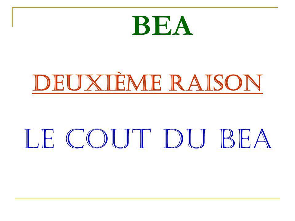 BEA Le montant prévisionnel des travaux à la charge du bailleur est estimé à 91 M + 20 M de redevance du BEA Soit 111 M à la charge de FERUS sur la durée du Bail.