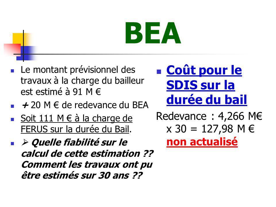 BEA Il faut ajouter à cela lactualisation indexée sur lindice du coût de la construction.