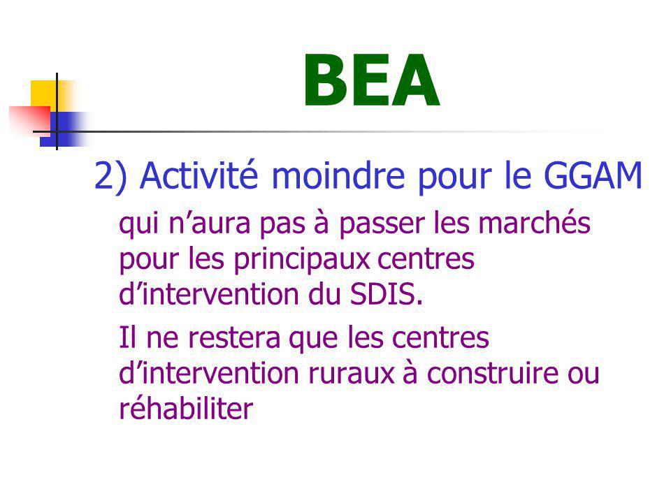 BEA 3) Activité moindre pour le GFAC Qui naura plus quun mandat à faire pour payer un loyer, au lieu deffectuer les mandats pour régler des factures ou des situations de travaux.