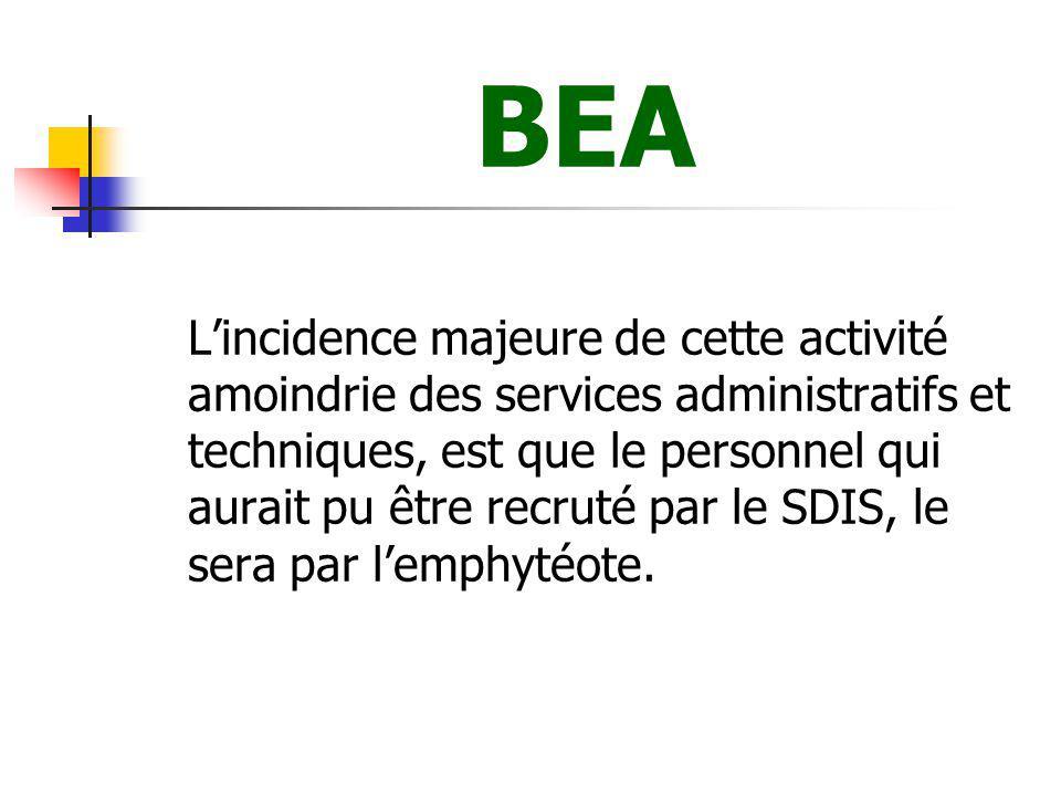 BEA RESULTAT Moins de recrutement par le SDIS = moins de promotions pour le personnel en place.