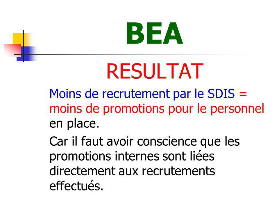 BEA Voici brièvement résumé le bail emphytéotique administratif que le SDIS se prépare à signer dans les mois à venir.