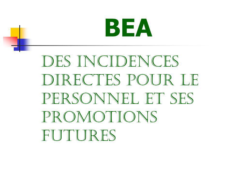 BEA Voici brièvement exposées les raisons qui ont motivé le vote contre du syndicat CGT PATS lors du CTP du 30 mai 2007