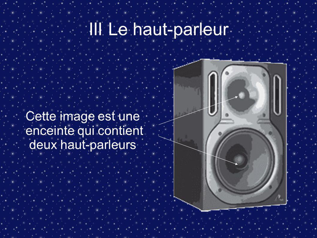 III Le haut-parleur Cette image est une enceinte qui contient deux haut-parleurs