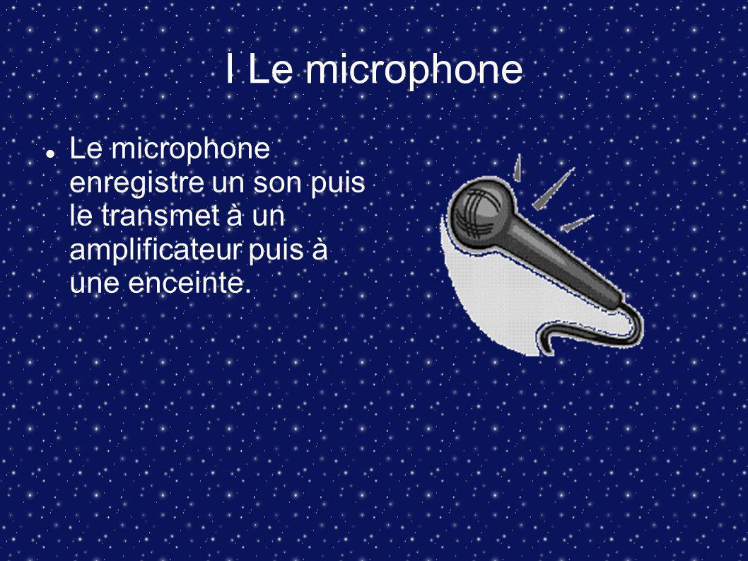 Le schéma du microphone Onde acoustique Courant éléctrique