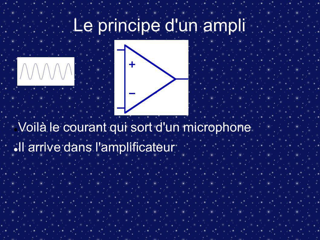 Le principe d un ampli Voilà le courant qui sort d un microphone Il arrive dans l amplificateur Et il est amplifié puis et émit par des enceintes L amplification est réglable à l aide d une résistance dont on peut faire varier la valeur