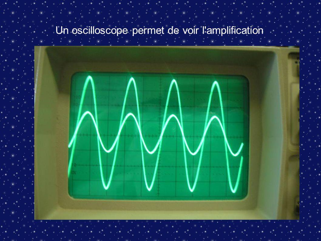Un oscilloscope permet de voir l amplification