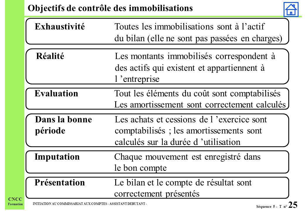 Séquence 5 - T n° 25 INITIATION AU COMMISSARIAT AUX COMPTES - ASSISTANT DEBUTANT - CNCC Formation Objectifs de contrôle des immobilisations Exhaustivi