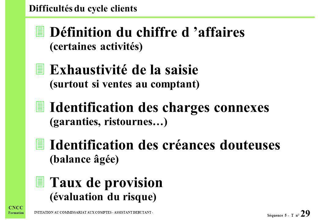 Séquence 5 - T n° 29 INITIATION AU COMMISSARIAT AUX COMPTES - ASSISTANT DEBUTANT - CNCC Formation Difficultés du cycle clients 3Définition du chiffre