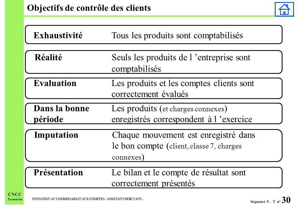 Séquence 5 - T n° 30 INITIATION AU COMMISSARIAT AUX COMPTES - ASSISTANT DEBUTANT - CNCC Formation Objectifs de contrôle des clients ExhaustivitéTous l