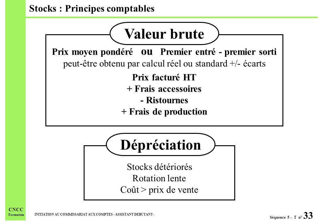 Séquence 5 - T n° 33 INITIATION AU COMMISSARIAT AUX COMPTES - ASSISTANT DEBUTANT - CNCC Formation Stocks : Principes comptables Stocks détériorés Rota