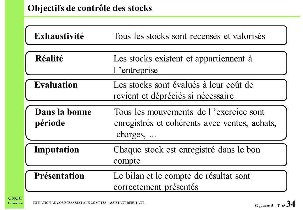 Séquence 5 - T n° 34 INITIATION AU COMMISSARIAT AUX COMPTES - ASSISTANT DEBUTANT - CNCC Formation Objectifs de contrôle des stocks ExhaustivitéTous le