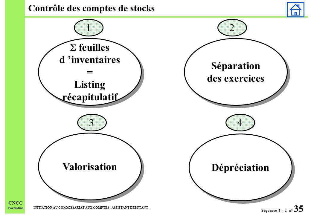 Séquence 5 - T n° 35 INITIATION AU COMMISSARIAT AUX COMPTES - ASSISTANT DEBUTANT - CNCC Formation Contrôle des comptes de stocks feuilles d inventaire