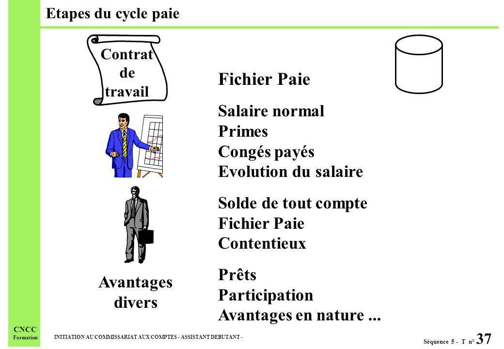 Séquence 5 - T n° 37 INITIATION AU COMMISSARIAT AUX COMPTES - ASSISTANT DEBUTANT - CNCC Formation Etapes du cycle paie Fichier Paie Salaire normal Pri