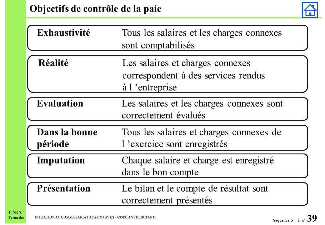 Séquence 5 - T n° 39 INITIATION AU COMMISSARIAT AUX COMPTES - ASSISTANT DEBUTANT - CNCC Formation Objectifs de contrôle de la paie ExhaustivitéTous le