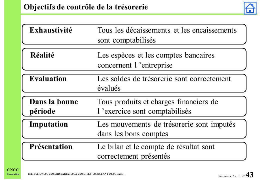 Séquence 5 - T n° 43 INITIATION AU COMMISSARIAT AUX COMPTES - ASSISTANT DEBUTANT - CNCC Formation Objectifs de contrôle de la trésorerie ExhaustivitéT