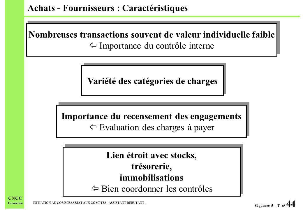 Séquence 5 - T n° 44 INITIATION AU COMMISSARIAT AUX COMPTES - ASSISTANT DEBUTANT - CNCC Formation Achats - Fournisseurs : Caractéristiques Nombreuses