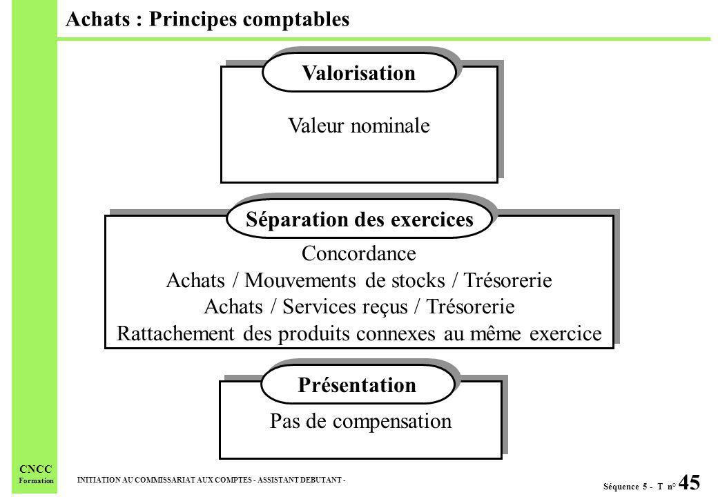Séquence 5 - T n° 45 INITIATION AU COMMISSARIAT AUX COMPTES - ASSISTANT DEBUTANT - CNCC Formation Achats : Principes comptables Valeur nominale Valori