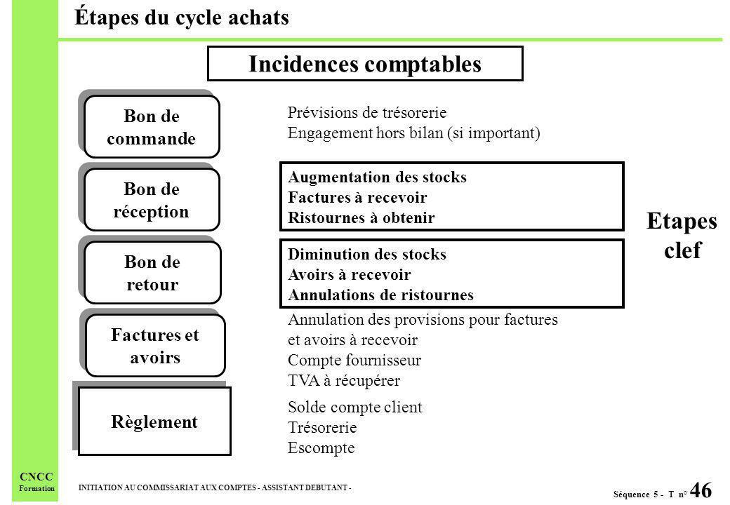 Séquence 5 - T n° 46 INITIATION AU COMMISSARIAT AUX COMPTES - ASSISTANT DEBUTANT - CNCC Formation Étapes du cycle achats Incidences comptables Bon de