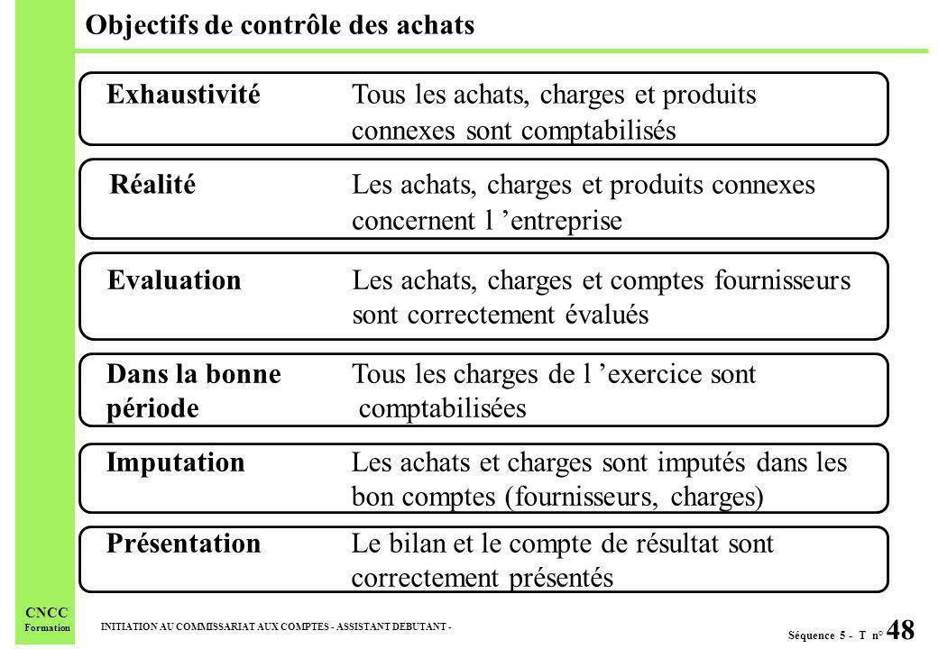 Séquence 5 - T n° 48 INITIATION AU COMMISSARIAT AUX COMPTES - ASSISTANT DEBUTANT - CNCC Formation Objectifs de contrôle des achats ExhaustivitéTous le