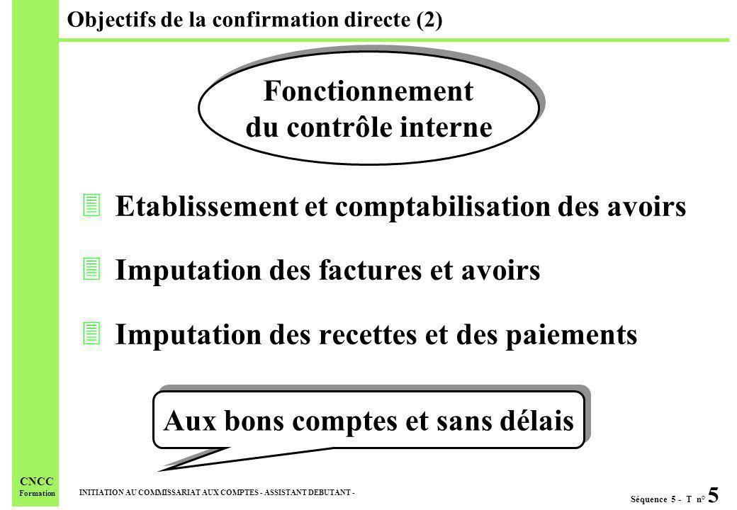 Séquence 5 - T n° 5 INITIATION AU COMMISSARIAT AUX COMPTES - ASSISTANT DEBUTANT - CNCC Formation Objectifs de la confirmation directe (2) 3Etablisseme