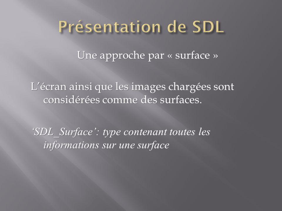 Une approche par « surface » Lécran ainsi que les images chargées sont considérées comme des surfaces.