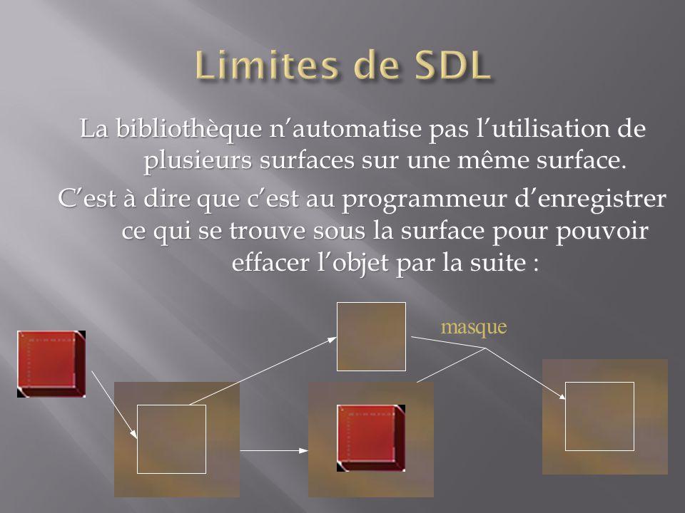 La bibliothèque nautomatise pas lutilisation de plusieurs surfaces sur une même surface.