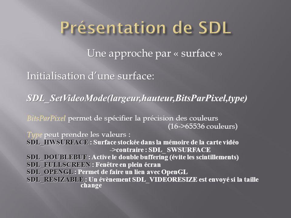Une approche par « surface » Initialisation dune surface: SDL_SetVideoMode(largeur,hauteur,BitsParPixel,type) BitsParPixel permet de spécifier la précision des couleurs (16->65536 couleurs) Type peut prendre les valeurs : SDL_HWSURFACE : Surface stockée dans la mémoire de la carte vidéo ->contraire : SDL_ SWSURFACE SDL_DOUBLEBUF : Active le double buffering (évite les scintillements) SDL_FULLSCREEN : Fenêtre en plein écran SDL_OPENGL : Permet de faire un lien avec OpenGL SDL_RESIZABLE : Un évènement SDL_VIDEORESIZE est envoyé si la taille change