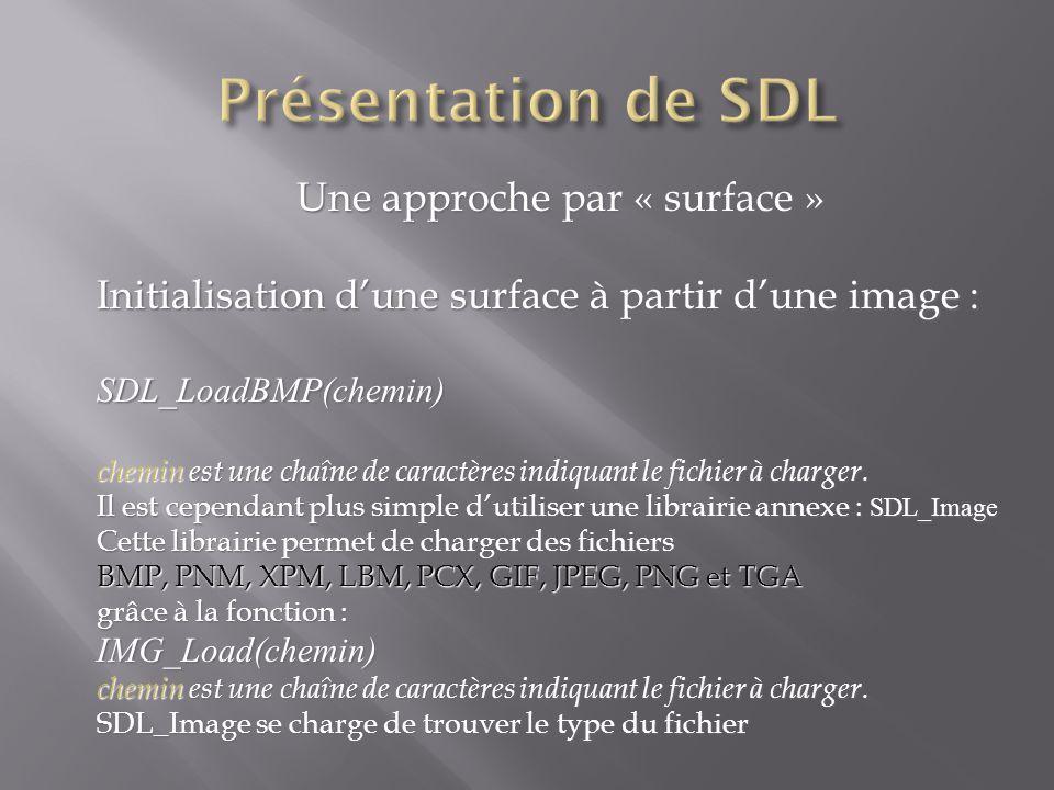 Une approche par « surface » Initialisation dune surface à partir dune image : SDL_LoadBMP(chemin) chemin est une chaîne de caractères indiquant le fichier à charger.