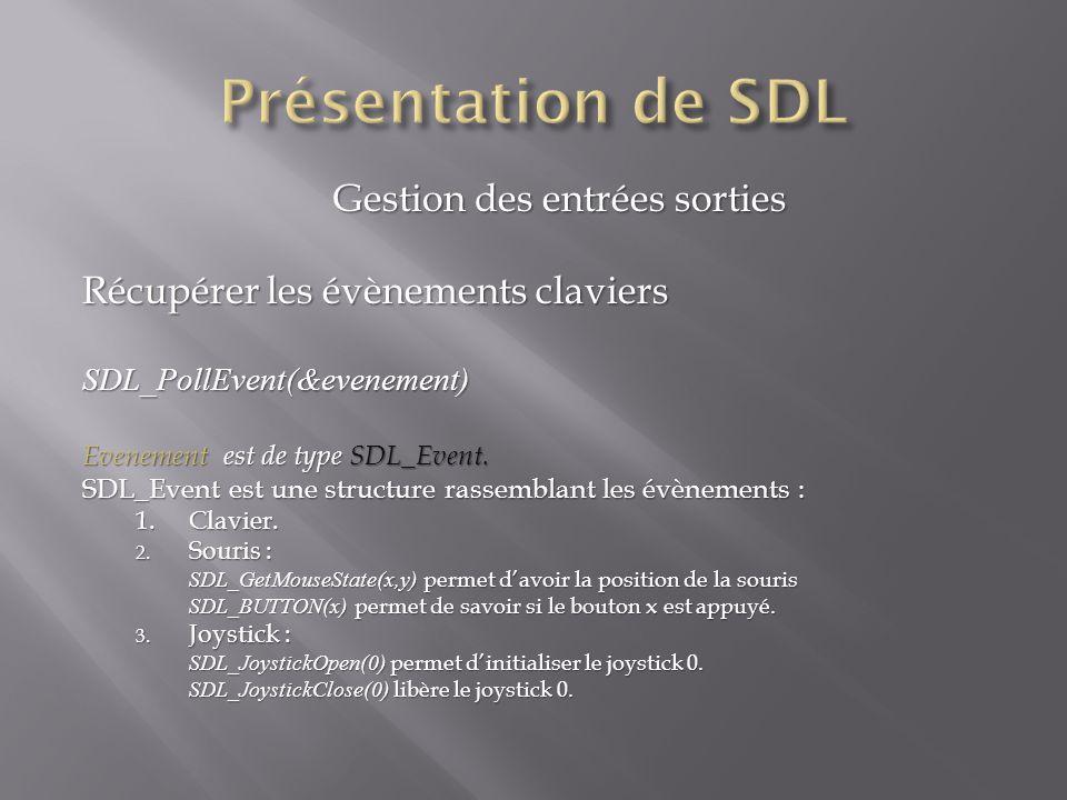 Gestion des entrées sorties Récupérer les évènements claviers SDL_PollEvent(&evenement) Evenement est de type SDL_Event.