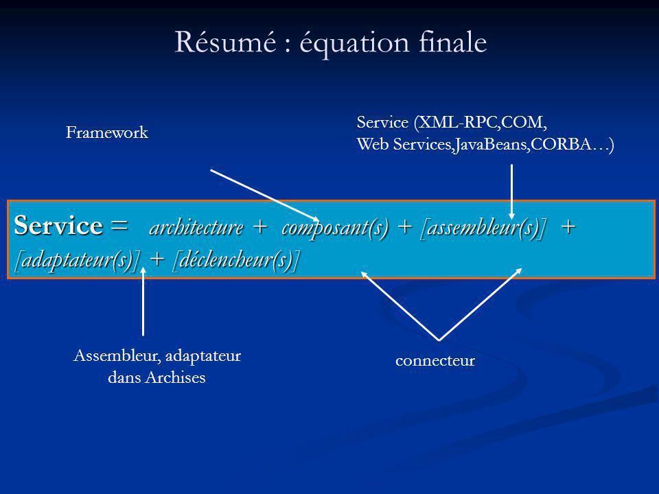 Résumé : équation finale Framework Service (XML-RPC,COM, Web Services,JavaBeans,CORBA…) connecteur Assembleur, adaptateur dans Archises Service = architecture + composant(s) + [assembleur(s)] + [adaptateur(s)] + [déclencheur(s)] Service = architecture + composant(s) + [assembleur(s)] + [adaptateur(s)] + [déclencheur(s)]