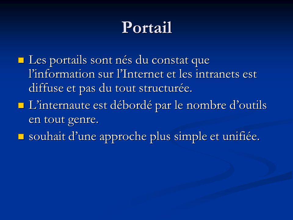 Portail Les portails sont nés du constat que linformation sur lInternet et les intranets est diffuse et pas du tout structurée. Les portails sont nés