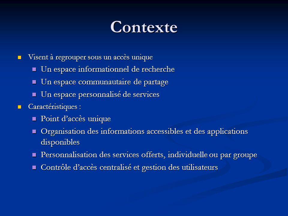 Contexte Visent à regrouper sous un accès unique Visent à regrouper sous un accès unique Un espace informationnel de recherche Un espace informationne