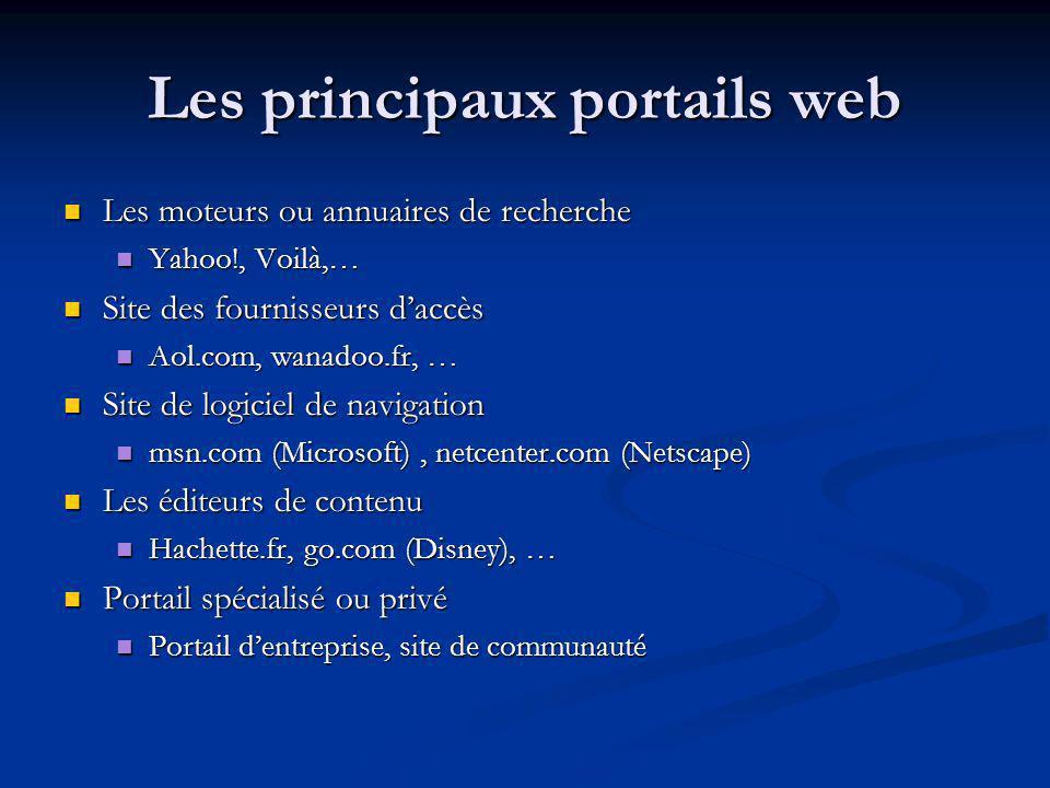 Les principaux portails web Les moteurs ou annuaires de recherche Les moteurs ou annuaires de recherche Yahoo!, Voilà,… Yahoo!, Voilà,… Site des fourn