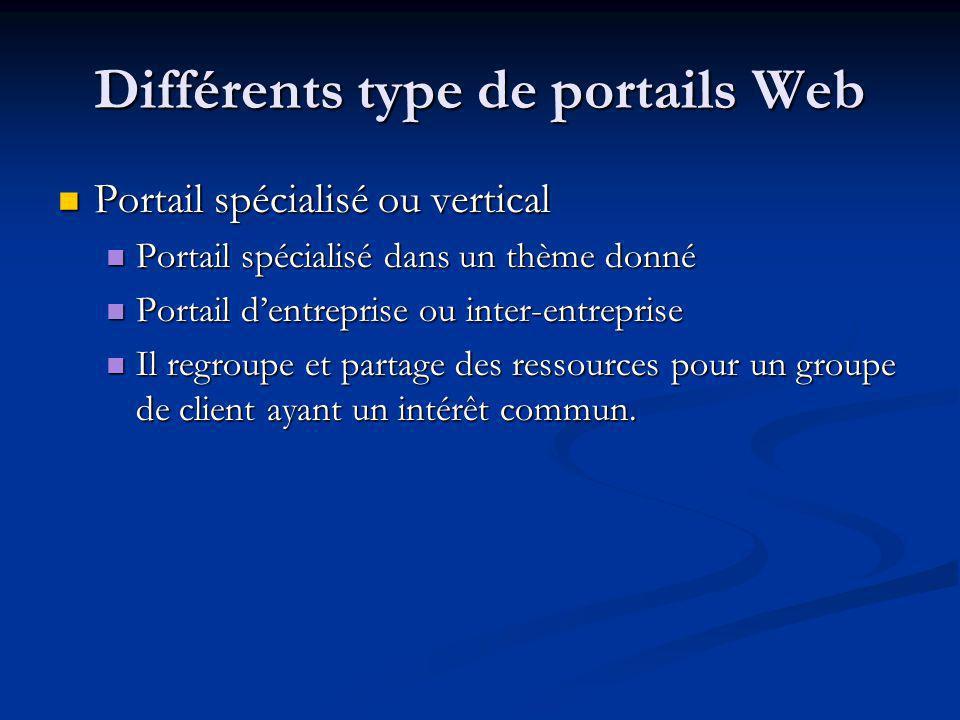 Différents type de portails Web Portail spécialisé ou vertical Portail spécialisé ou vertical Portail spécialisé dans un thème donné Portail spécialis