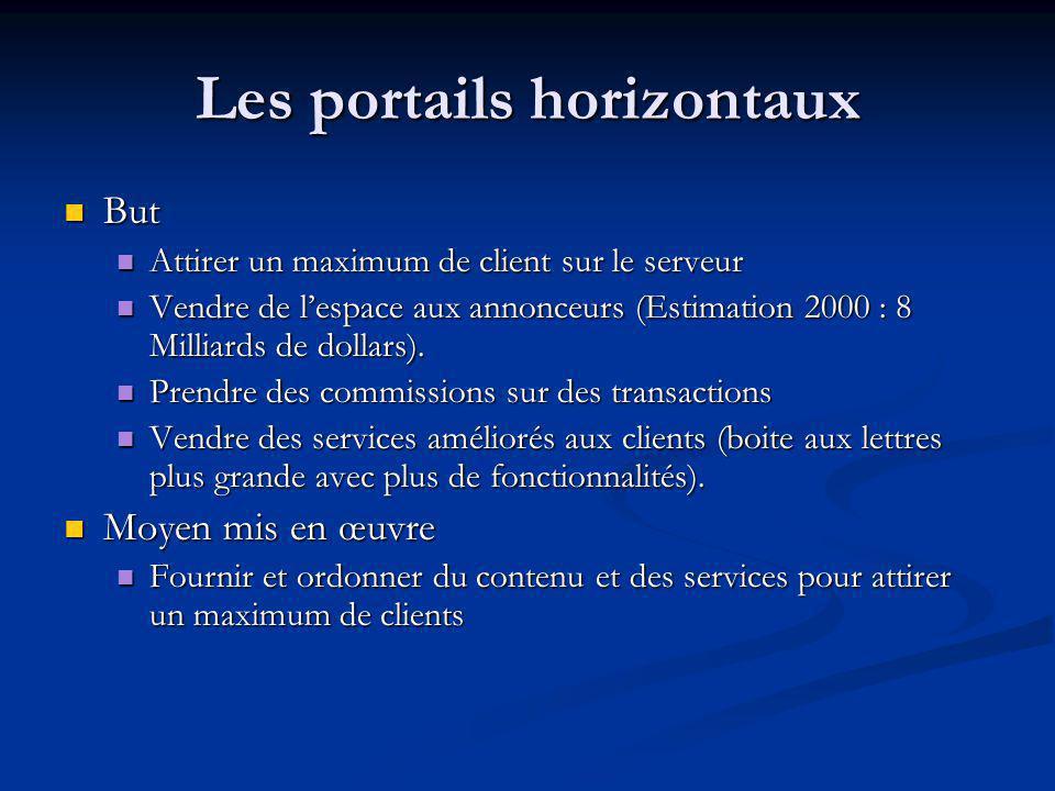 Les portails horizontaux But But Attirer un maximum de client sur le serveur Attirer un maximum de client sur le serveur Vendre de lespace aux annonceurs (Estimation 2000 : 8 Milliards de dollars).