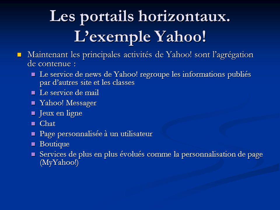 Les portails horizontaux. Lexemple Yahoo! Maintenant les principales activités de Yahoo! sont lagrégation de contenue : Maintenant les principales act