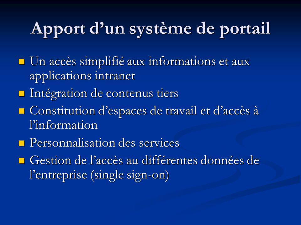 Apport dun système de portail Un accès simplifié aux informations et aux applications intranet Un accès simplifié aux informations et aux applications