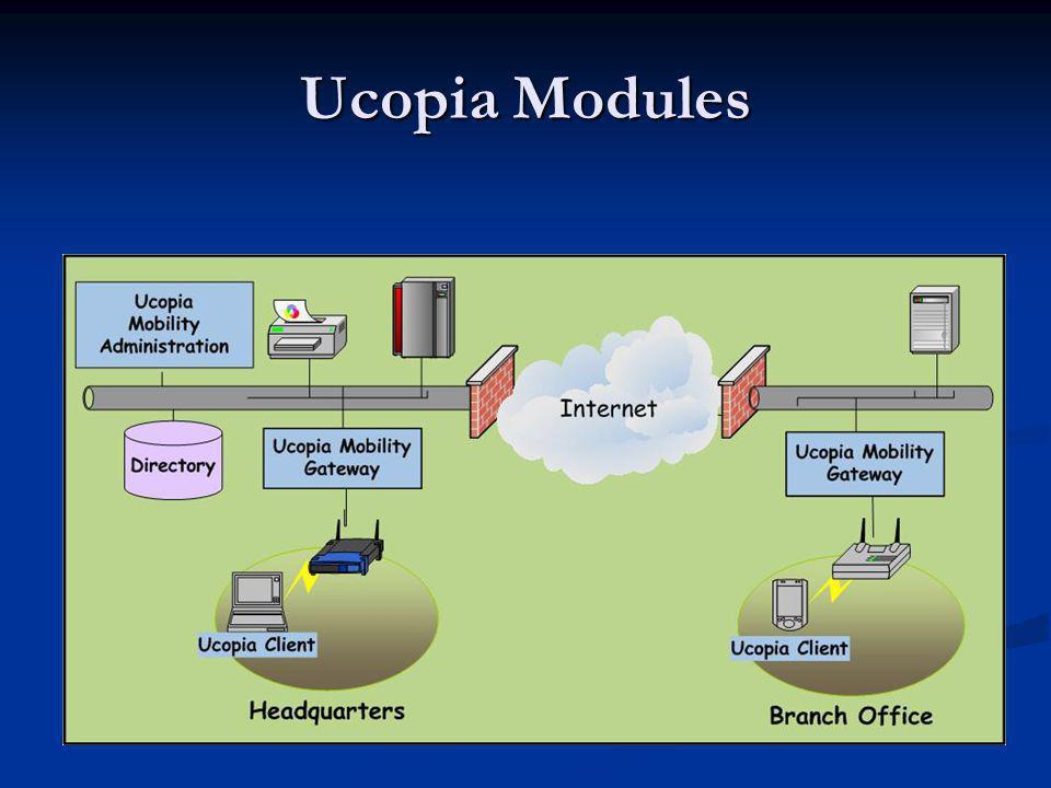 Ucopia Modules