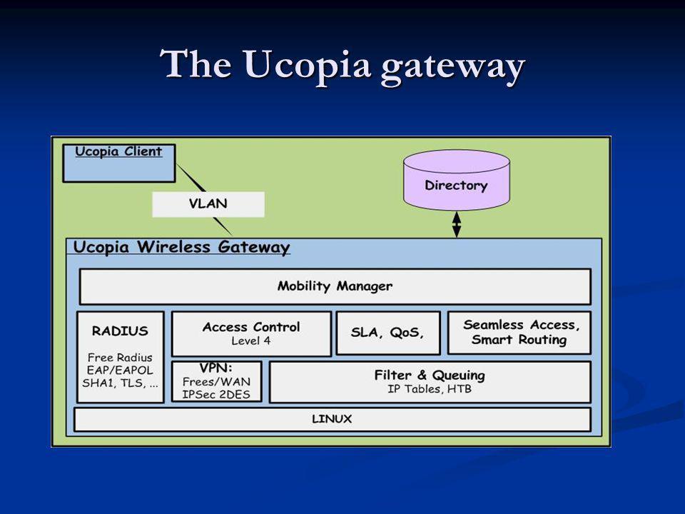 The Ucopia gateway