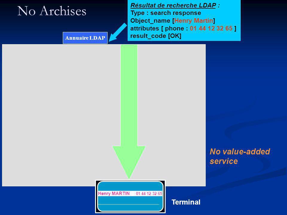 No Archises Henry MARTIN 01 44 12 32 65 Annuaire LDAP Terminal No value-added service Résultat de recherche LDAP : Type : search response Object_name [Henry Martin] attributes [ phone : 01 44 12 32 65 ] result_code [OK]