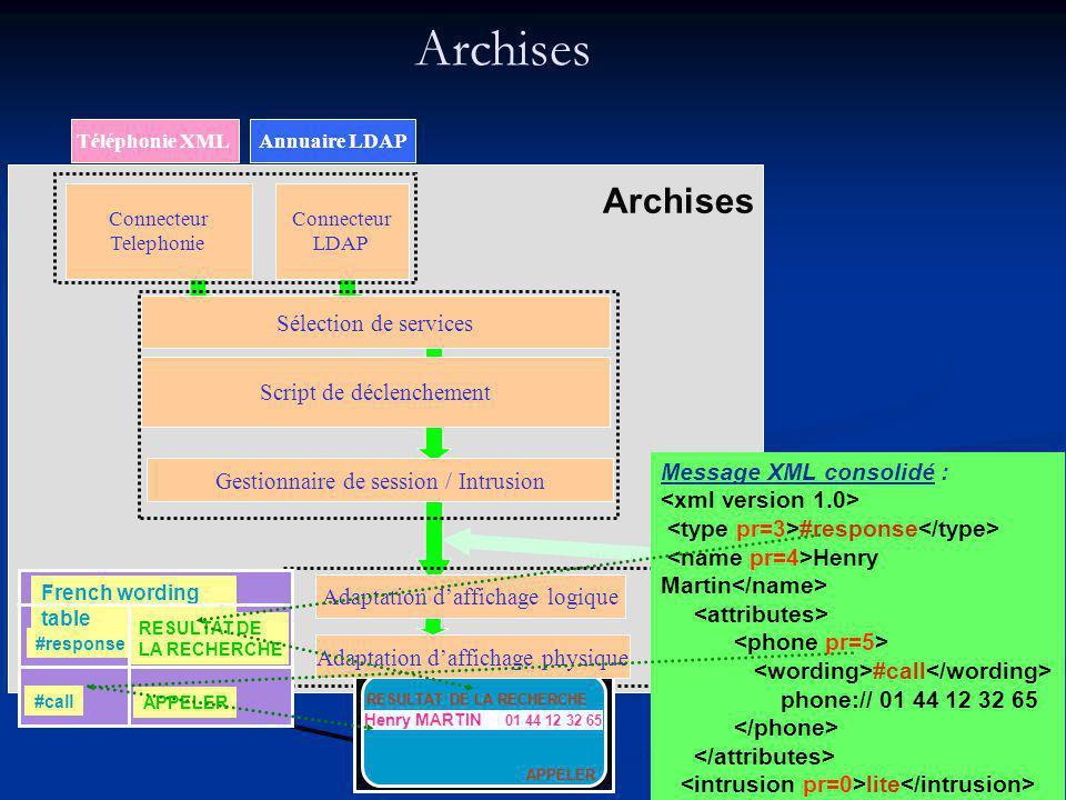 Archises Message XML consolidé : #response Henry Martin #call phone:// 01 44 12 32 65 lite Archises French wording table #response RESULTAT DE LA RECH