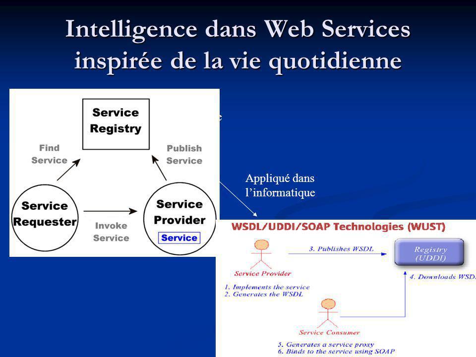 Intelligence dans Web Services inspirée de la vie quotidienne Annuaire/ Intermédiaire Appliqué dans linformatique