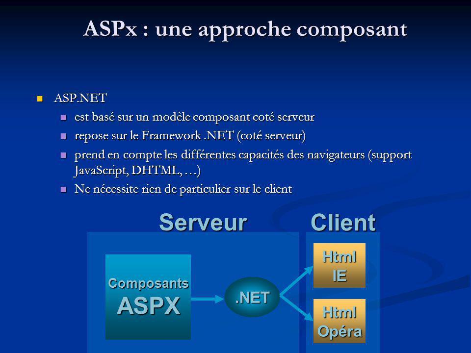 ASPx : une approche composant ASP.NET ASP.NET est basé sur un modèle composant coté serveur est basé sur un modèle composant coté serveur repose sur le Framework.NET (coté serveur) repose sur le Framework.NET (coté serveur) prend en compte les différentes capacités des navigateurs (support JavaScript, DHTML, …) prend en compte les différentes capacités des navigateurs (support JavaScript, DHTML, …) Ne nécessite rien de particulier sur le client Ne nécessite rien de particulier sur le client ComposantsASPX.NET HtmlIE HtmlOpéra Serveur Client