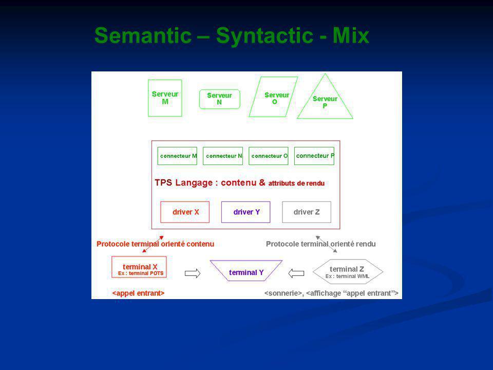 Semantic – Syntactic - Mix