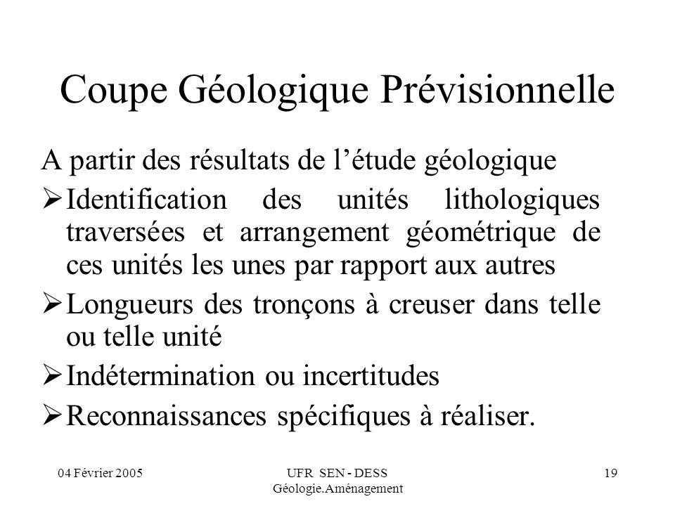 04 Février 2005UFR SEN - DESS Géologie.Aménagement 19 Coupe Géologique Prévisionnelle A partir des résultats de létude géologique Identification des u