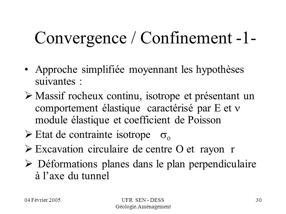 04 Février 2005UFR SEN - DESS Géologie.Aménagement 30 Convergence / Confinement -1- Approche simplifiée moyennant les hypothèses suivantes : Massif ro